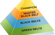 belts_pyramid_vignette