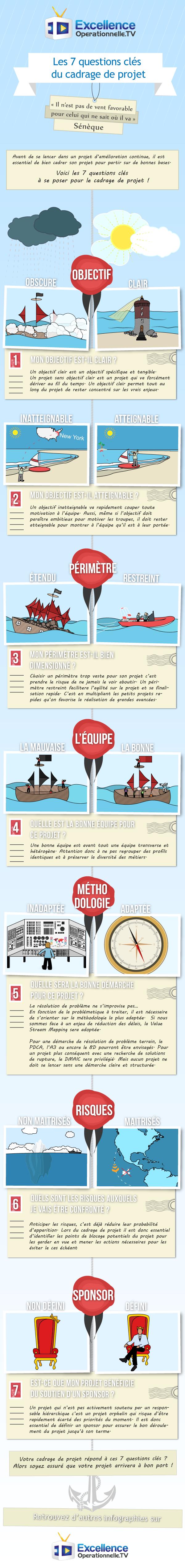 Aider_au_cadrage_projet-V3
