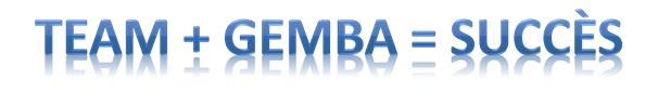 gemba team