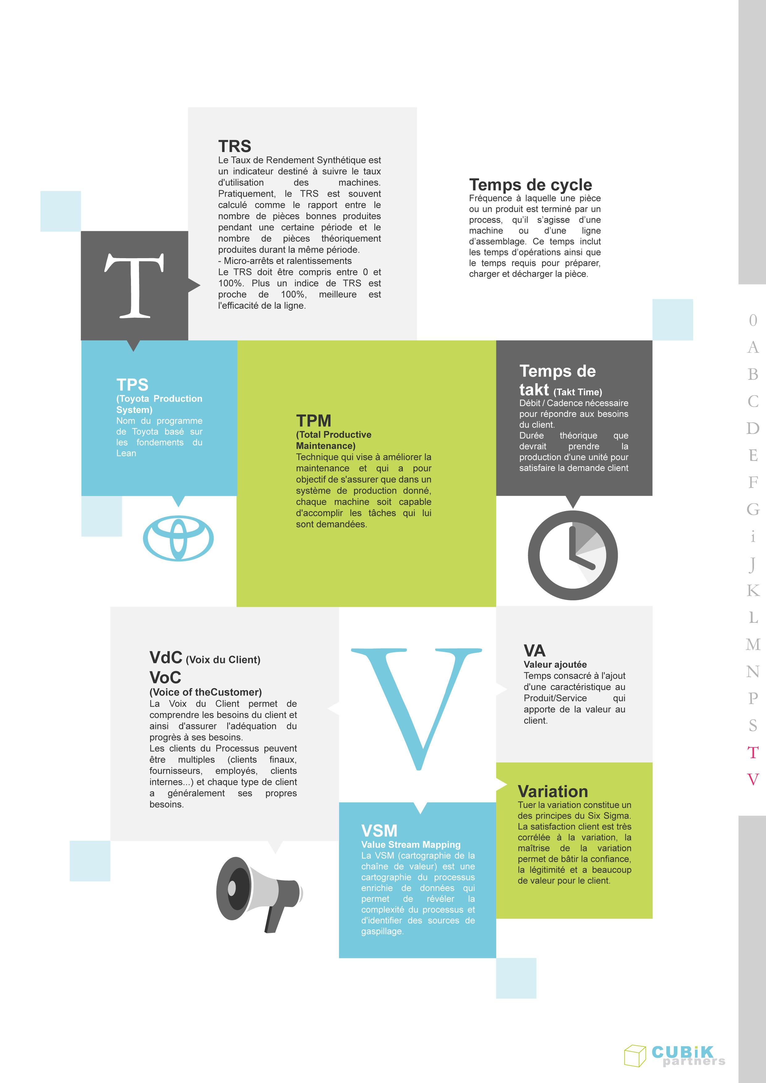 definition-glossaire-excellence-operationnelle-tps-tpm-trs-vsm-temps-de-cycle