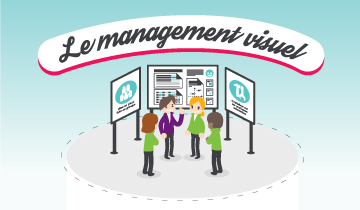 lean-management-visuel-vignette