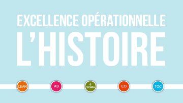 Histoire-Excellence-Operationnelle-Frise-Chronologique