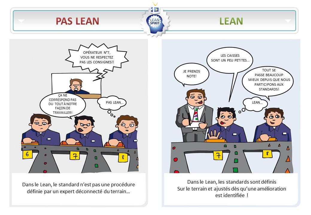 lean-utiliser-standard