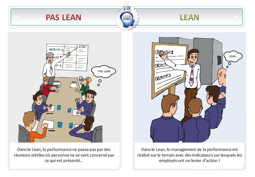 Lean-suivre-performance-indicateurs