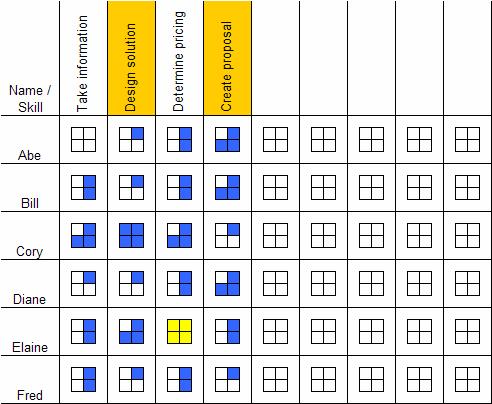 matrice-polycompetence