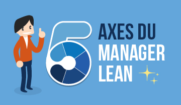 Manager-Lean